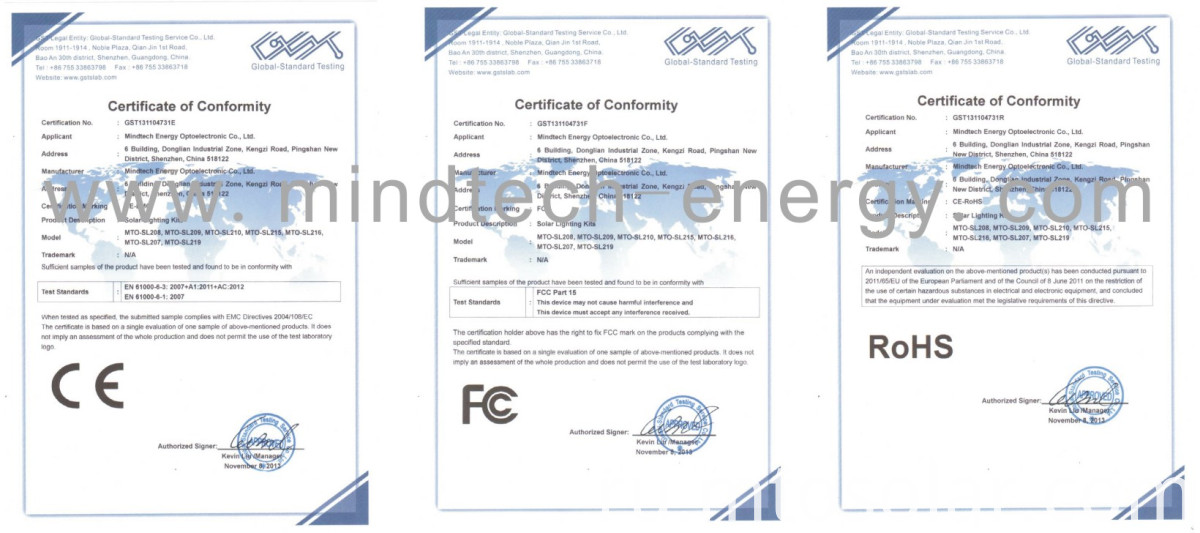 solar led light certificates