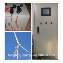 Axe horizontal moulin génératrice maglev wind turbine