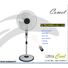 Newest Items of 16′′ Rechargeable Fan with Strong Winding Power