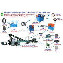 Machine de coupeur de caoutchouc de poudre de pneu