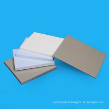 Feuille blanche d'ABS d'épaisseur de 0.5-160mm pour des meubles