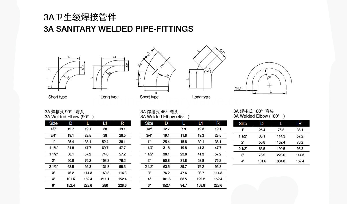 3A Sanitary Welded Elbows Drawing