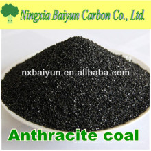 Anthracite coal filter media for water treatment