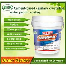 Recubrimiento impermeable y anti polvo Recubrimiento auto hidrofóbico autolimpieza