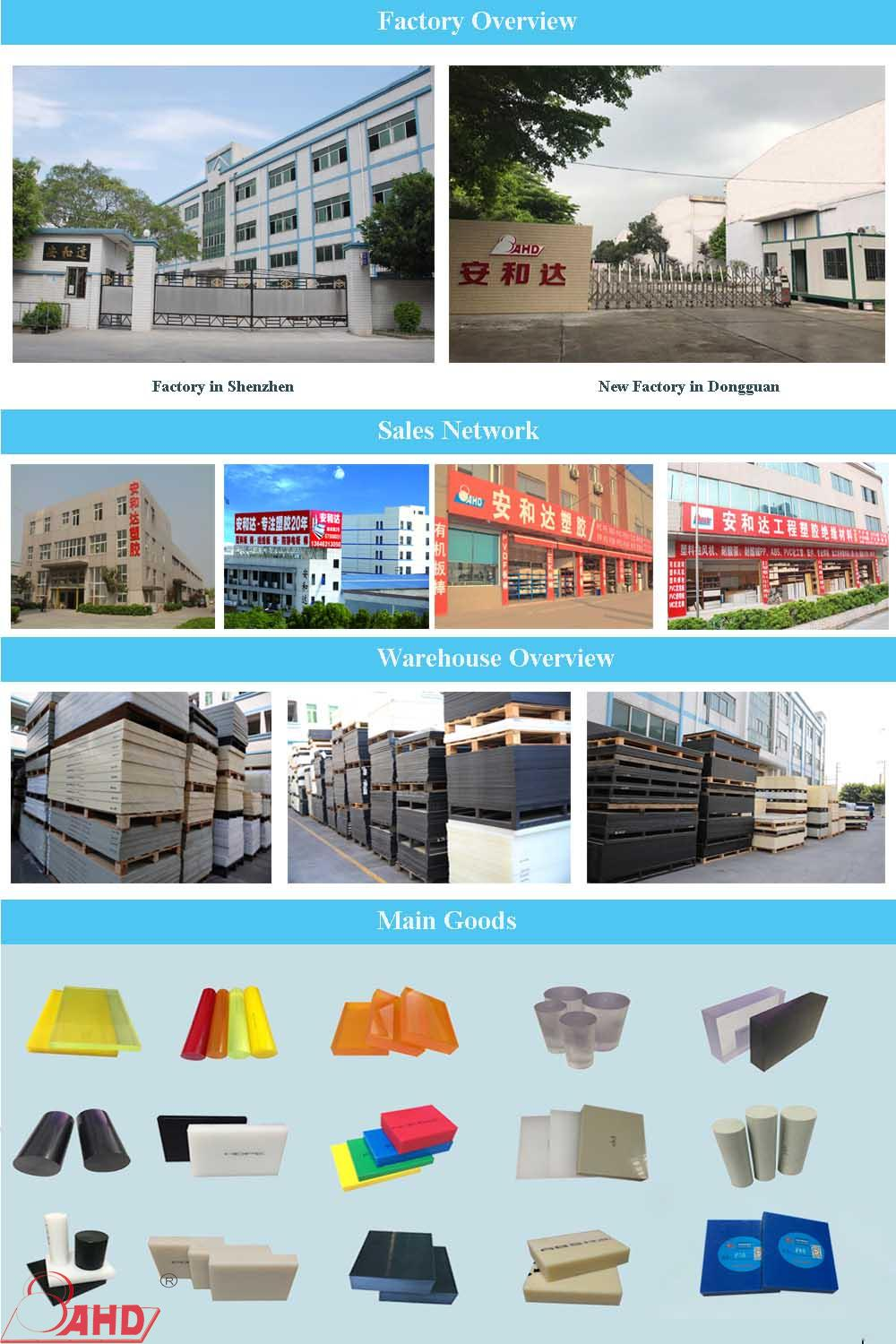 PP Polypropylene Sheets company photo