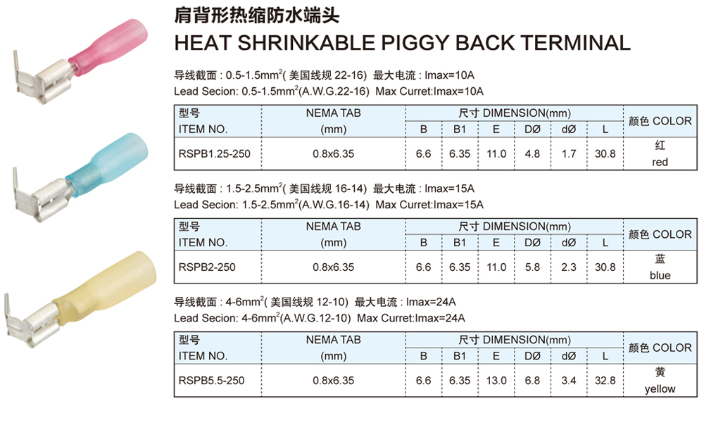 Parameter of HEAT SHRINKABLE PIGGY BACK TERMINAL