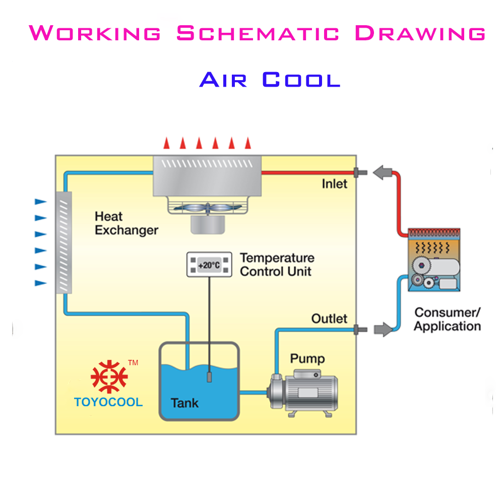 water Cool chiller water cooling Drawing