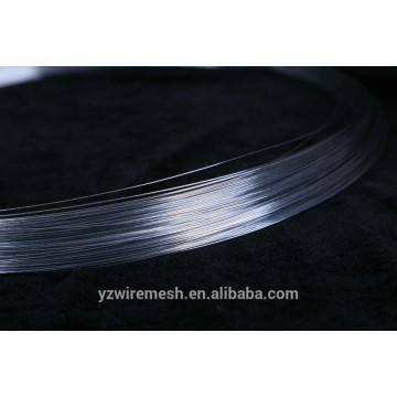 LOW PRICE ELECTRO GALVANIZED IRON WIRE / BULIDING WIRE ( CHINA FACTORY)