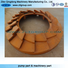 Spare Part with Mining Equipment for Precision/Investment Casting/Sand Casting
