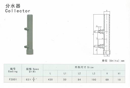 PVC Collector