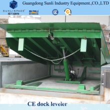 High Quality CE Approved Stationary Adjustable Dock Leveler