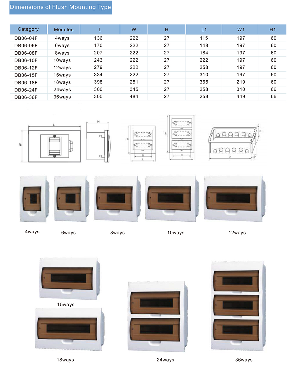 TXM series Flush type Distribution Boxes Parameter