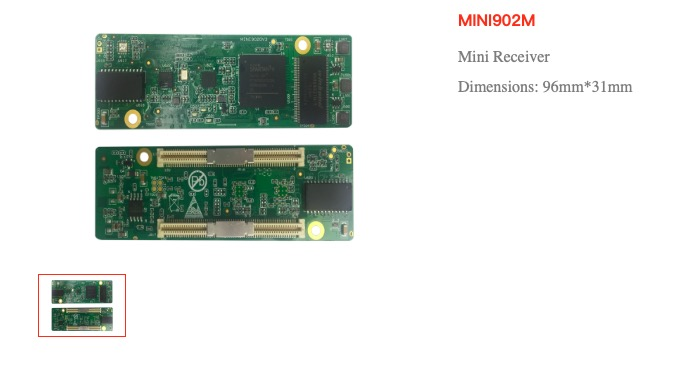 Mini Receiving Card Of Led Display Screen Mini902m