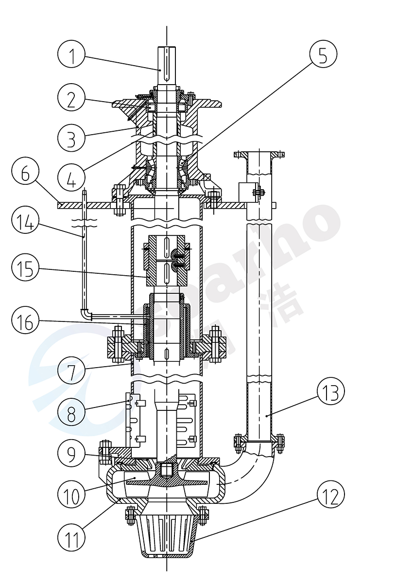 Lenthening Sump Slurry Pump