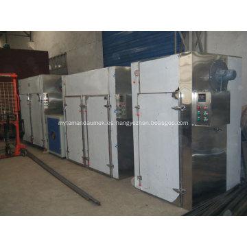 Esterilizador circulante de aire caliente