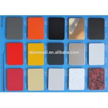 Preço composto de alumínio do painel do painel da largura PVDF Alucobond de 2M
