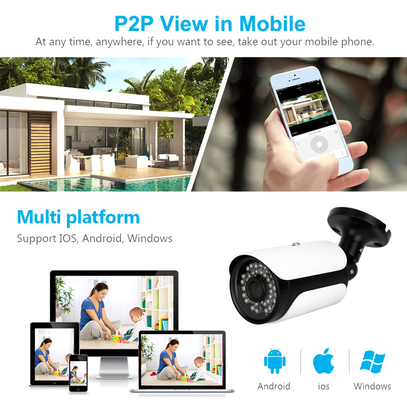 ip cctv camera for home