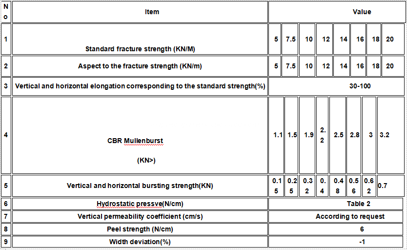 Composite Geomembrane Specification 1