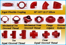 FM/UL approved ductile cast iron Grooved Tee