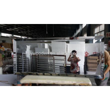 China factory direct selling different sizes of the mirror