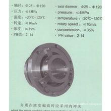 Mechanische Gleitringdichtung mit Mehrfachfeder (HT5)
