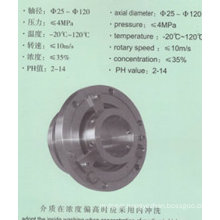 Sizing Pump Mechanical Seal with Multi-Spring (HT5)