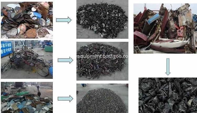 Scrap Metal Crusher