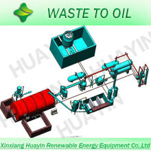 Small Invest Big Return Business of Waste Tire Pyrolysis Plant/Used Tire To fuel oil Recycling machine