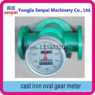 Ogm-I-50/80/100 Чугунный овальный метр