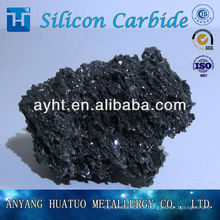 Price of silicon carbide/sic/silica carbide/carbide silica/carborundum powder