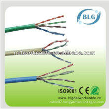utp cat5e lan cable /cat5e/China factory cat5e lan cable