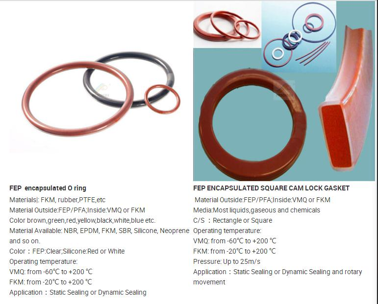 FEP O ring