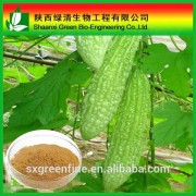 Bitter melon extract Charantin for lowering blood sugar