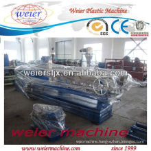 High quality WPC plastic granulate machinery