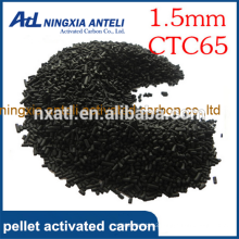 activated carbon buyers