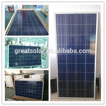 Price Per Watt! ! 80W 18V Poly Solar Panel, PV Module High Performance with Positive Tolerance of Output
