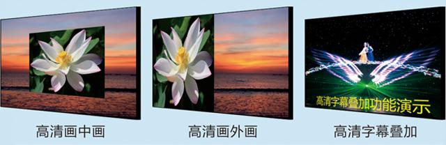 led display processor