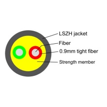 FTTA CPRI cable LSZH jaqueta