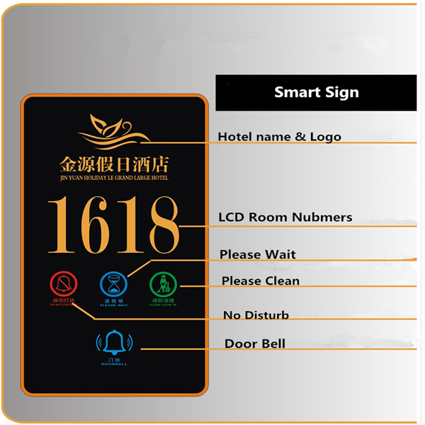 Intelligent hotel room number sign