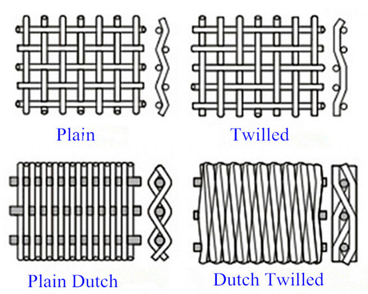 ss wire cloth weave type