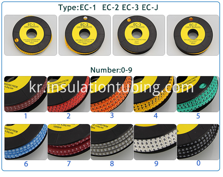 EC type color round cable marker