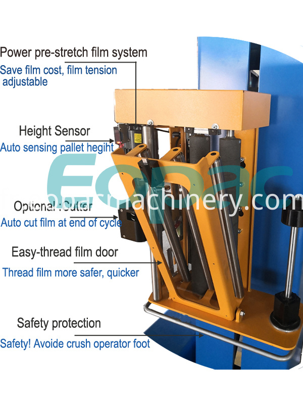 Pallet Stretch Wrapping Machine Price