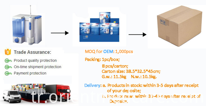 Packing and shipping of oral water flosser