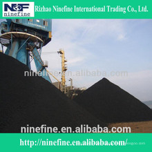 High Quality Low Sulphur Raw Petroleum Coke Prcie