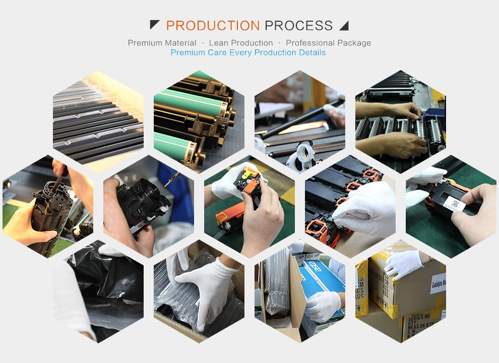 ASTA Product Process