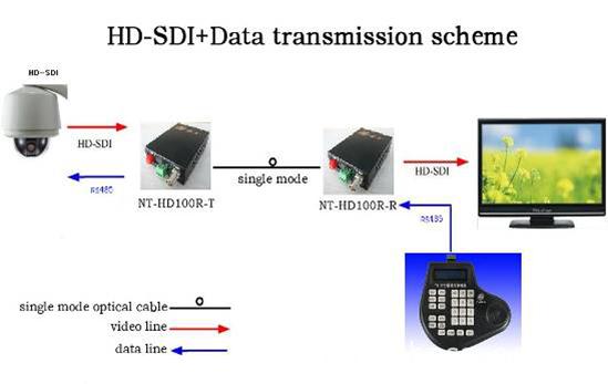 NT-HD100R(2)