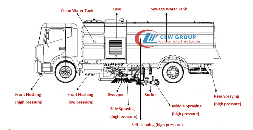 road sweeper structure-logo