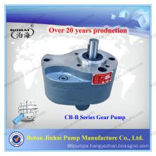 CB series motor pump vertical machine