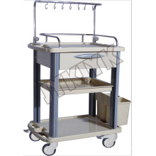 ABS Medical IV Tratamiento Carrito