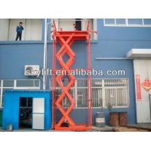 ciseaux stationnaires Chine